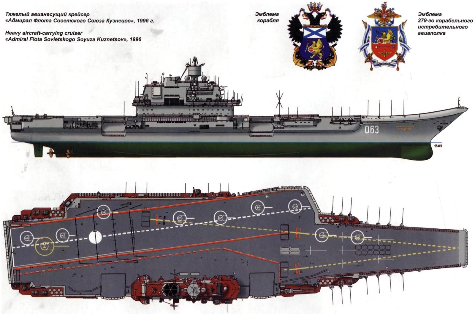 Fuerzas Armadas de Rusia  Portaaviones-kuznetstov