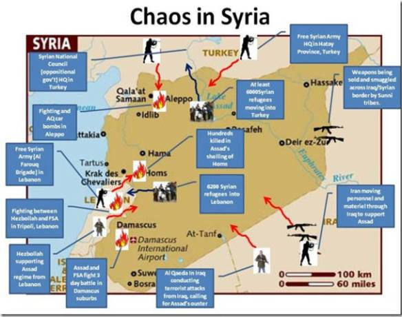 syrias-civil