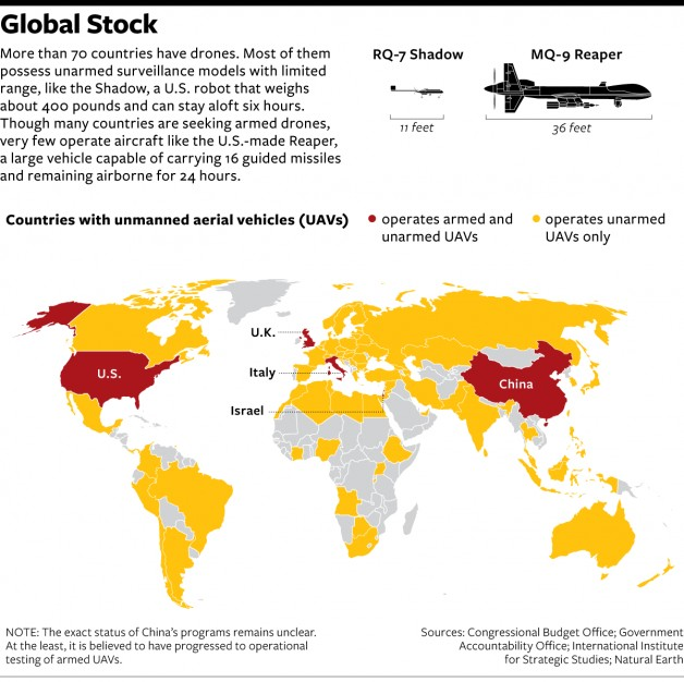 Drone_stock