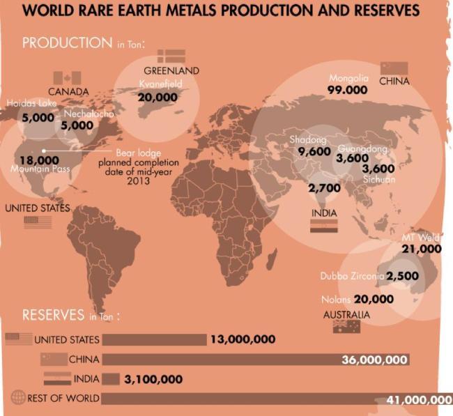 rare-earths_jpeg