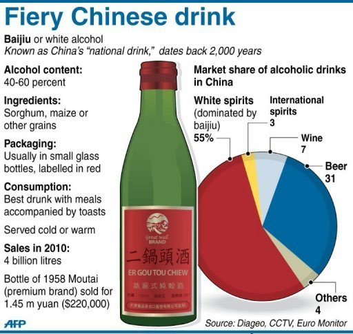 BAIJIU-FACTS