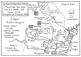 Campaña de Rumanía 1916