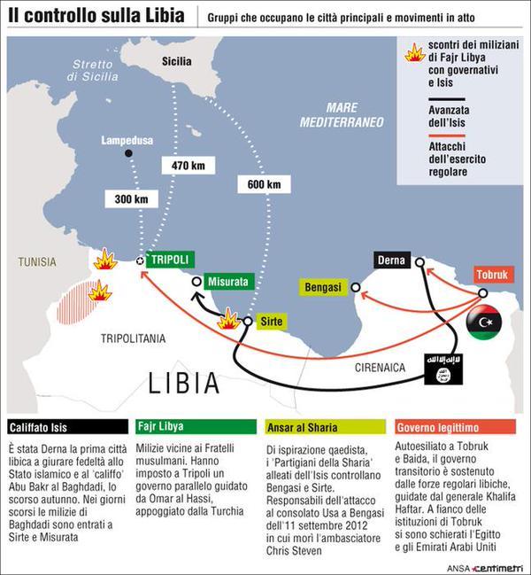 Libia_2015_guerra